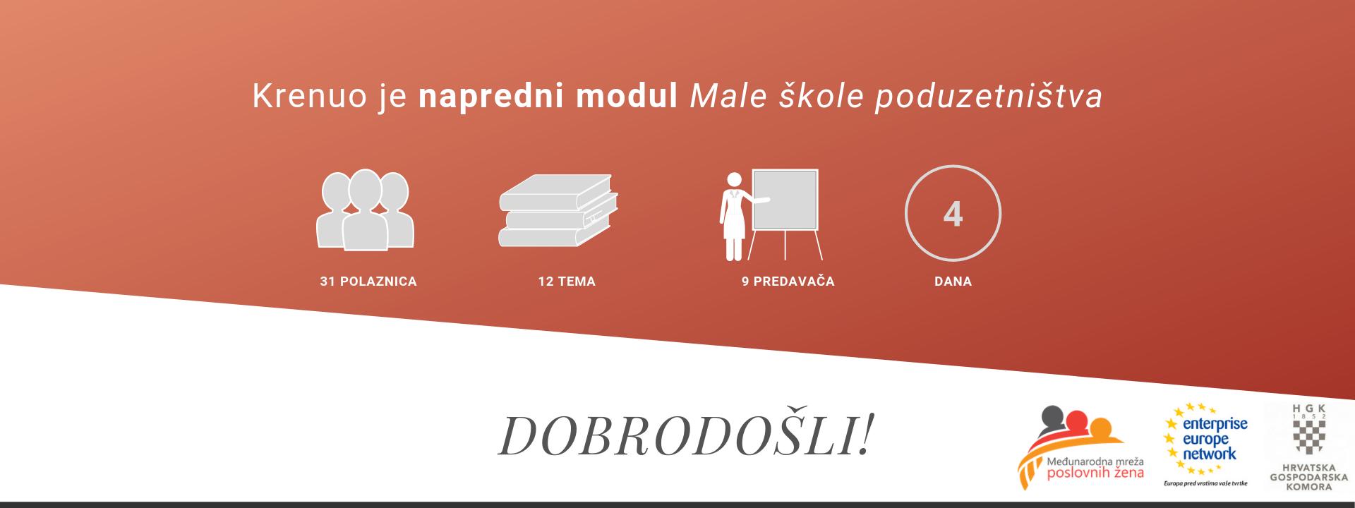 Napredni modul - Mala škola poduzetništva
